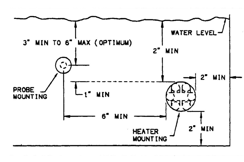 heater diagram 01 atwood furnace parts diagram wiring wiring diagram gallery  at gsmx.co